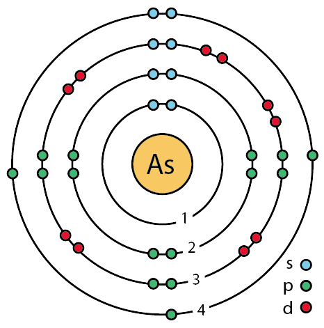 Bohr Diagram For Arsenic Great Design Of Wiring Diagram