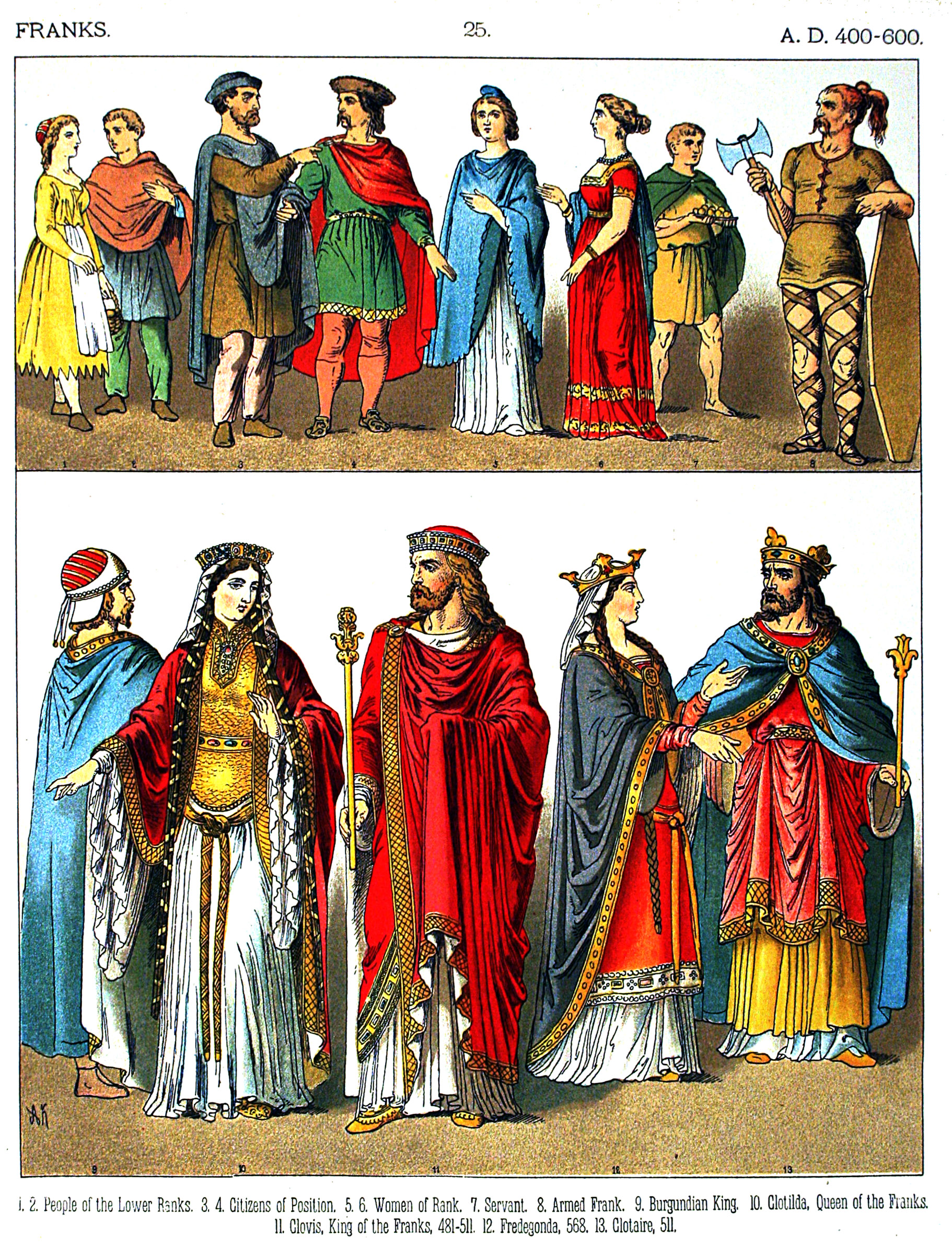 Картинки по запросу племена франков Франция