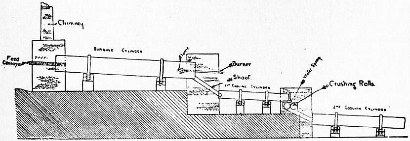 EB1911 Cement Fig. 3.jpg
