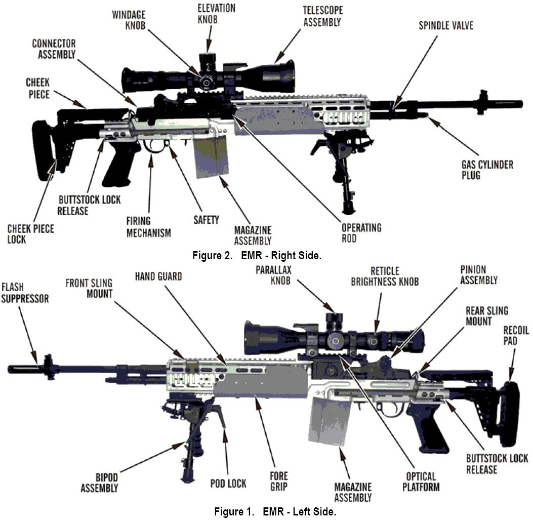 <b>M39</b> Enhanced Marksman Rifle - Wikipedia, the free encyclopedia