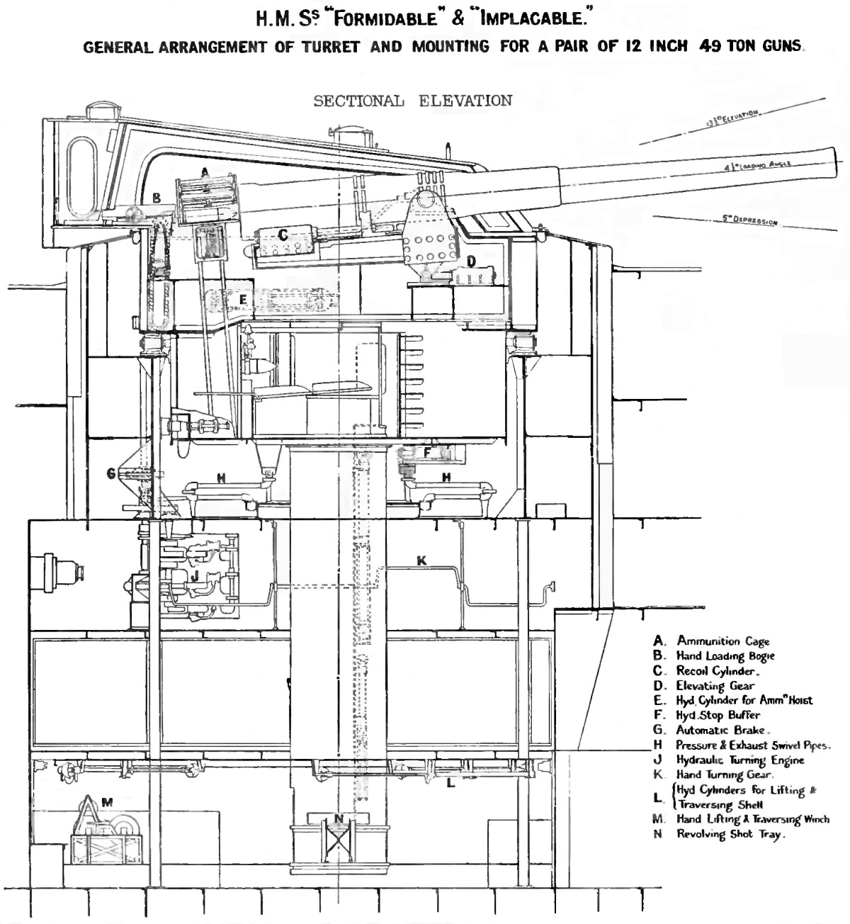 diagram of a battleship gun turret  diagram  free engine