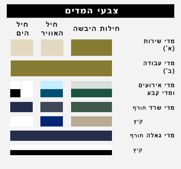 Idf-uniform.png