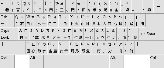 OMG un miracle - Page 2 Keyboard_layout_Chinese_Traditional