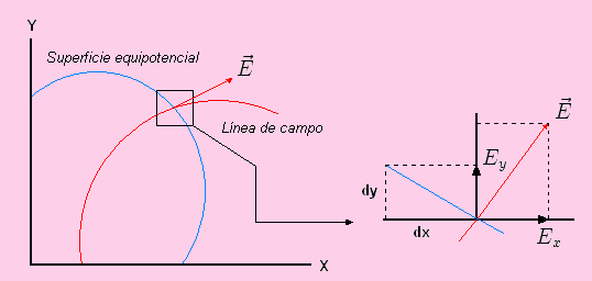 Linea equipotencial.PNG