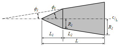 Nose cone bi-conic.png