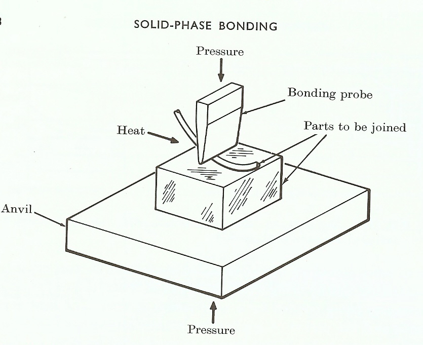 Filesolid State Bonding A Wire To A Metallized Surface