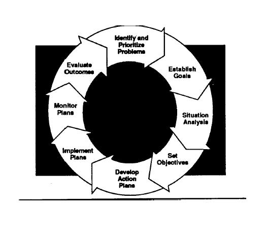 how to solve a technical problem framework