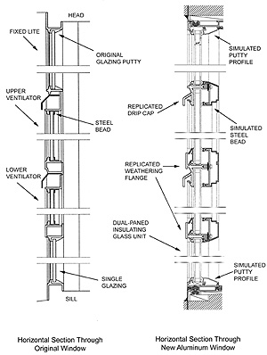 Drawing of sections of original and replacemen...
