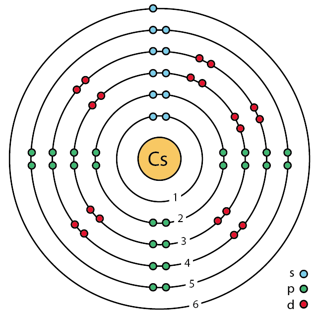 file 55 cesium  cs  enhanced bohr model png