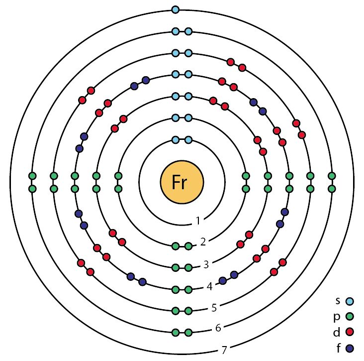 File 87 Francium Fr Enhanced Bohr Model Png Wikimedia Commons Rh Commons  Wikimedia Org Model Of Francium Electron Configuration Francium Atomic  Model Of ...