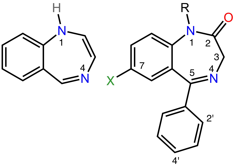 theme  pharmaceutical analysis of phenothiazine and benzodiazepine derivatives as drug