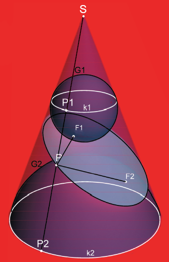 Dandelin spheres touch the light blue plane that intersects the cone.