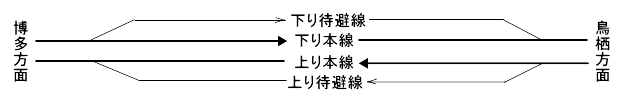 Dazaifu refuge loop.png