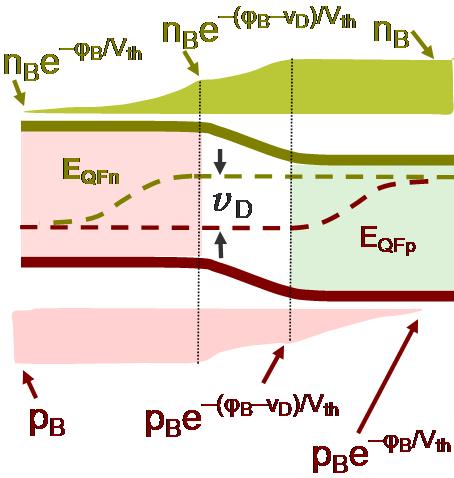 File Diode Quasi Fermi Levels Png