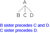 Intermediate-Syntax-Structure-16.jpg