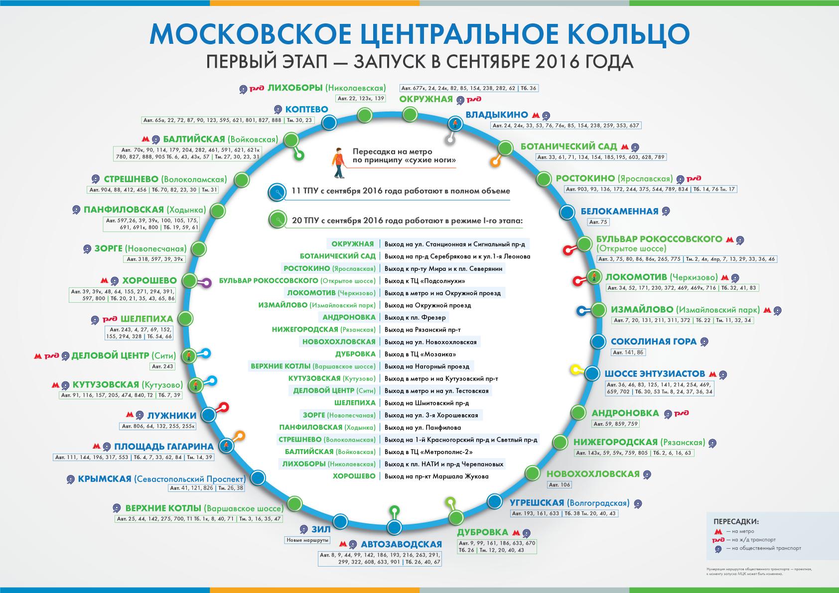 Схема мцк с временем пересадок