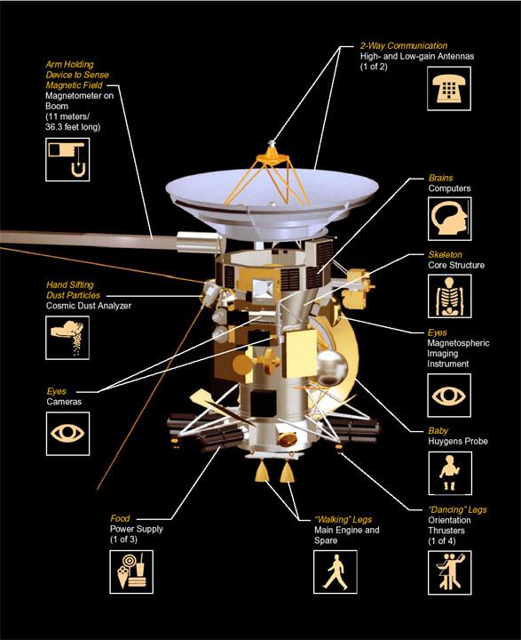 serie nasas cassini spacecraft - HD2713×3325