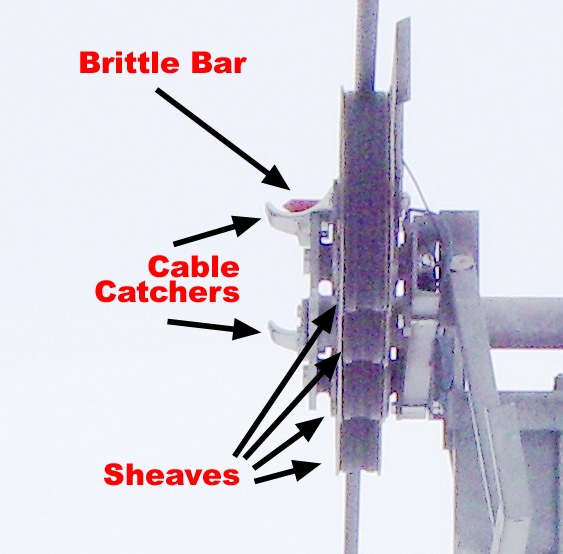 File:Sheeve cable catcher and brittle bar P1402 annotated.png