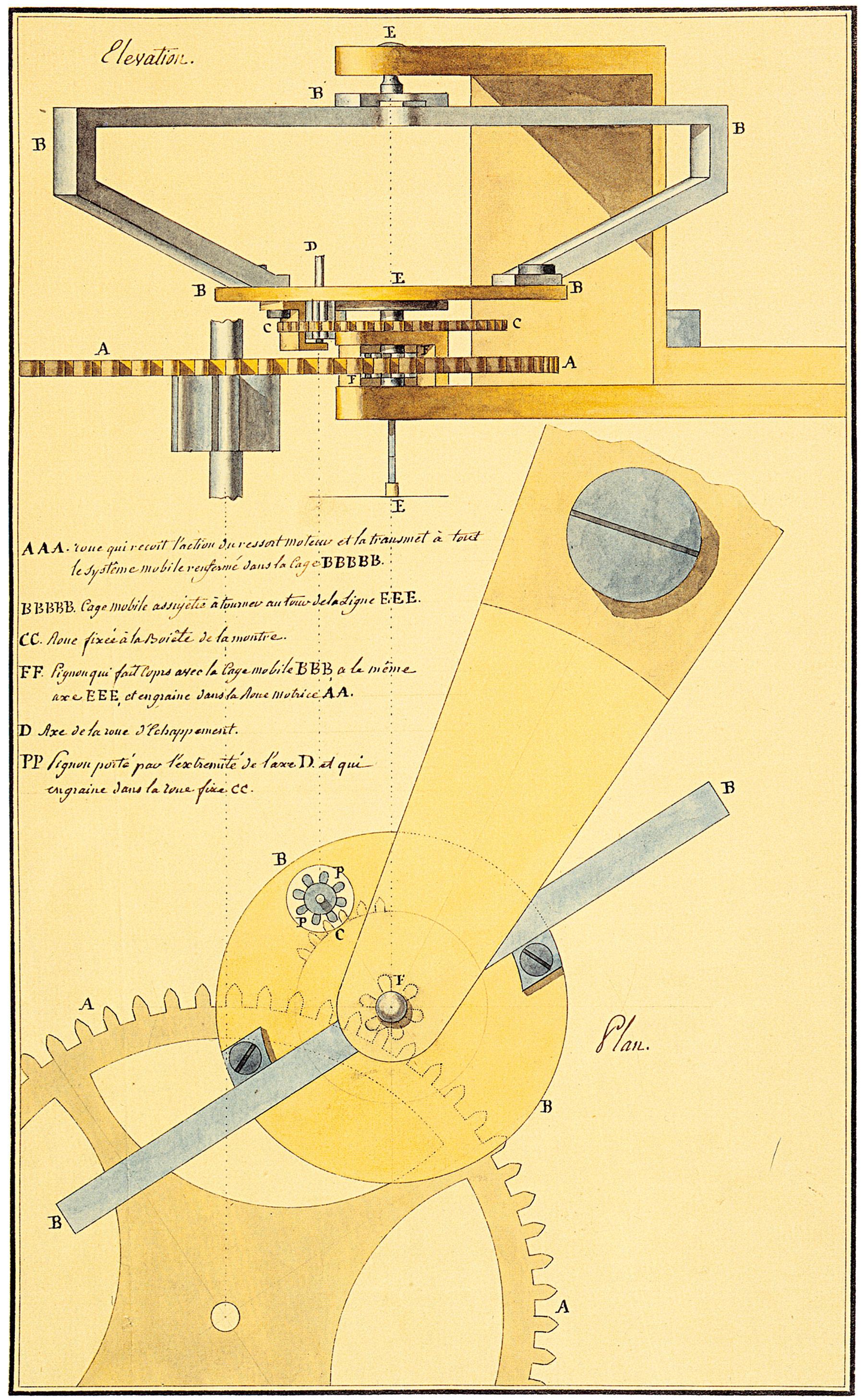 Tourbillon, original drawing, Abraham-Louis Breguet.jpg