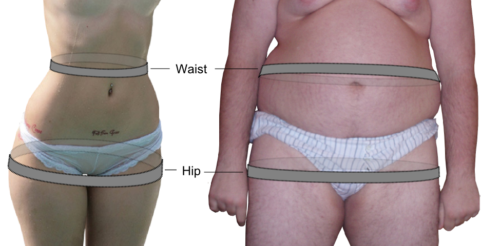 tjock mage kvinna