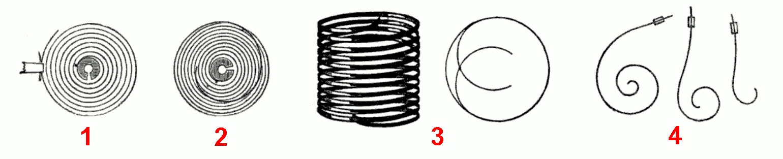 File:Balance spring types.png - Wikimedia Commons