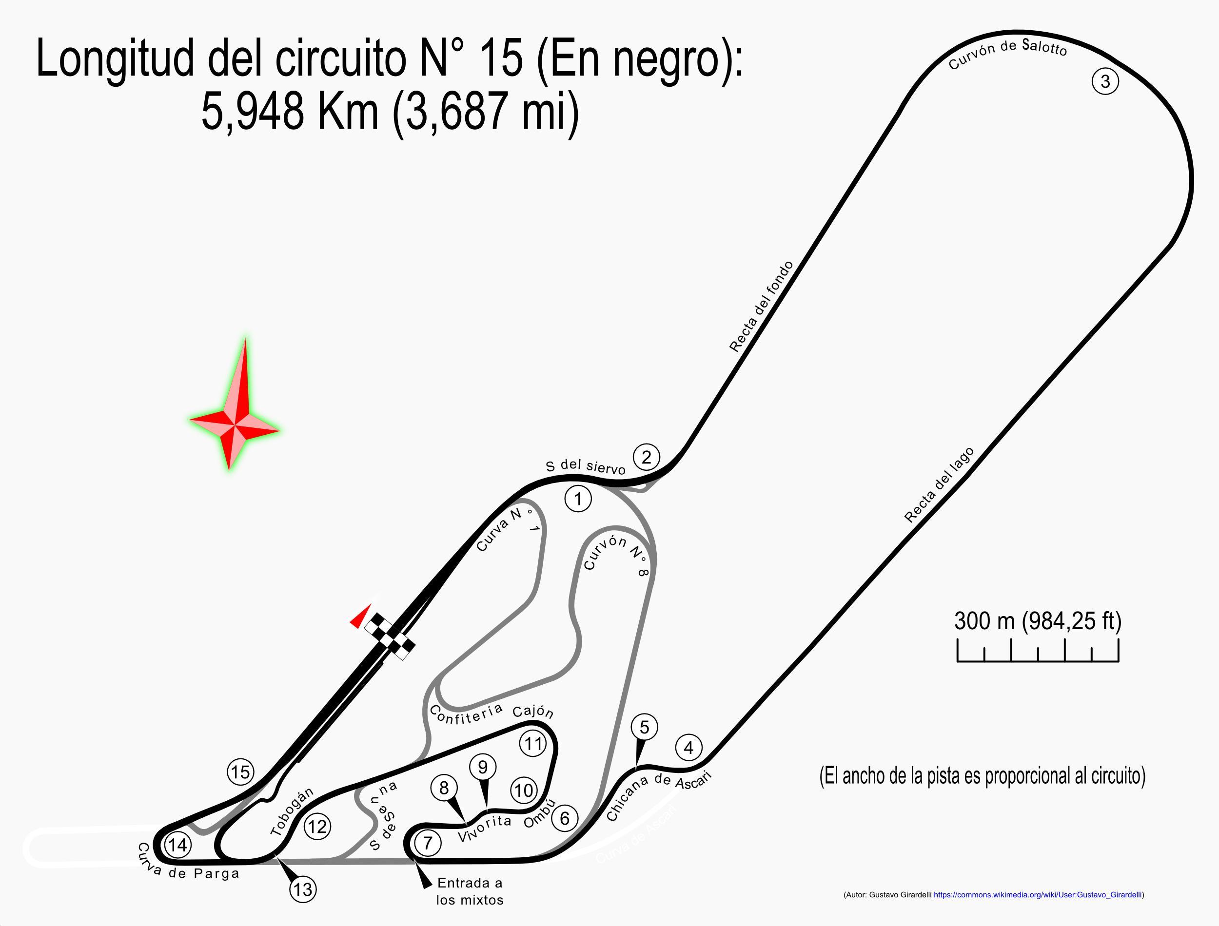 Circuito Galvez : Club deportivo tiro de pichón clasificación del circuito