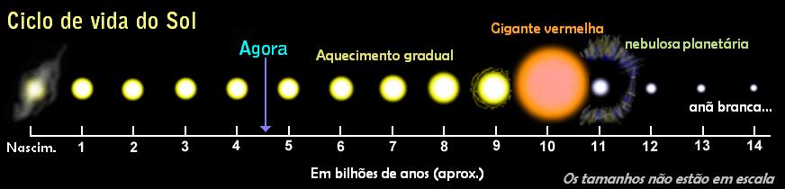 Sol – Wikipédia, a enciclopédia livre bfb5635dbf