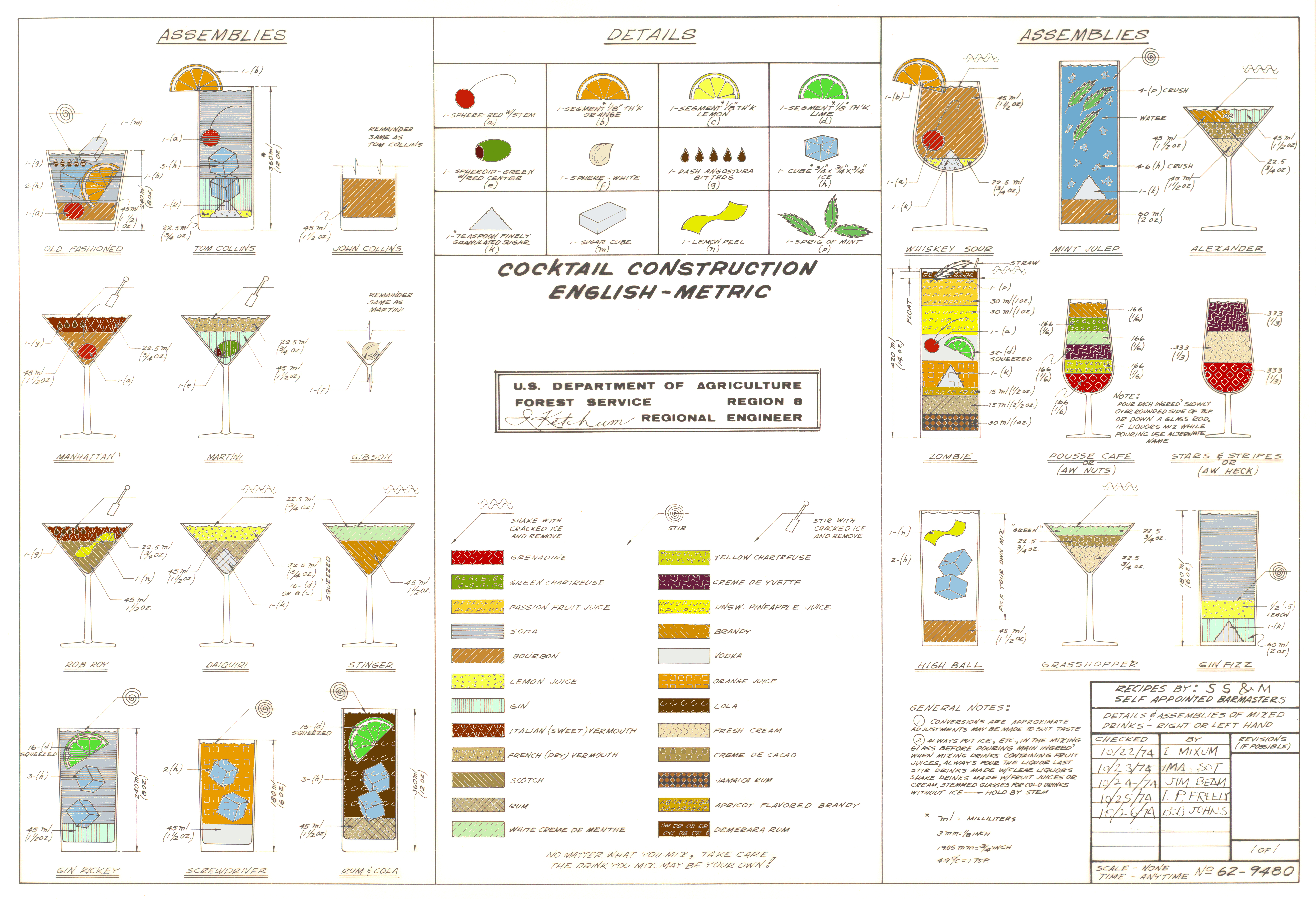 Wire Color Code Chart: Cocktail Construction Chart color.jpg - Wikimedia Commons,Chart