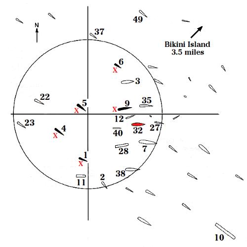 Karte mit den Schiffsstandorten für die Atomexplosion vom 1. Juli 1946. Die Standorte der 19 in den beigefügten Tabellen aufgeführten Schiffe sind mit Symbolen und Nummern gekennzeichnet.