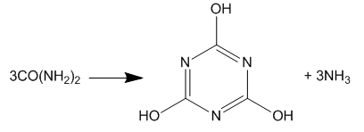 Cyanuric acid synthesis-1.png