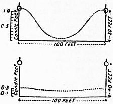 EB1911 Lighting Fig. 12.jpg