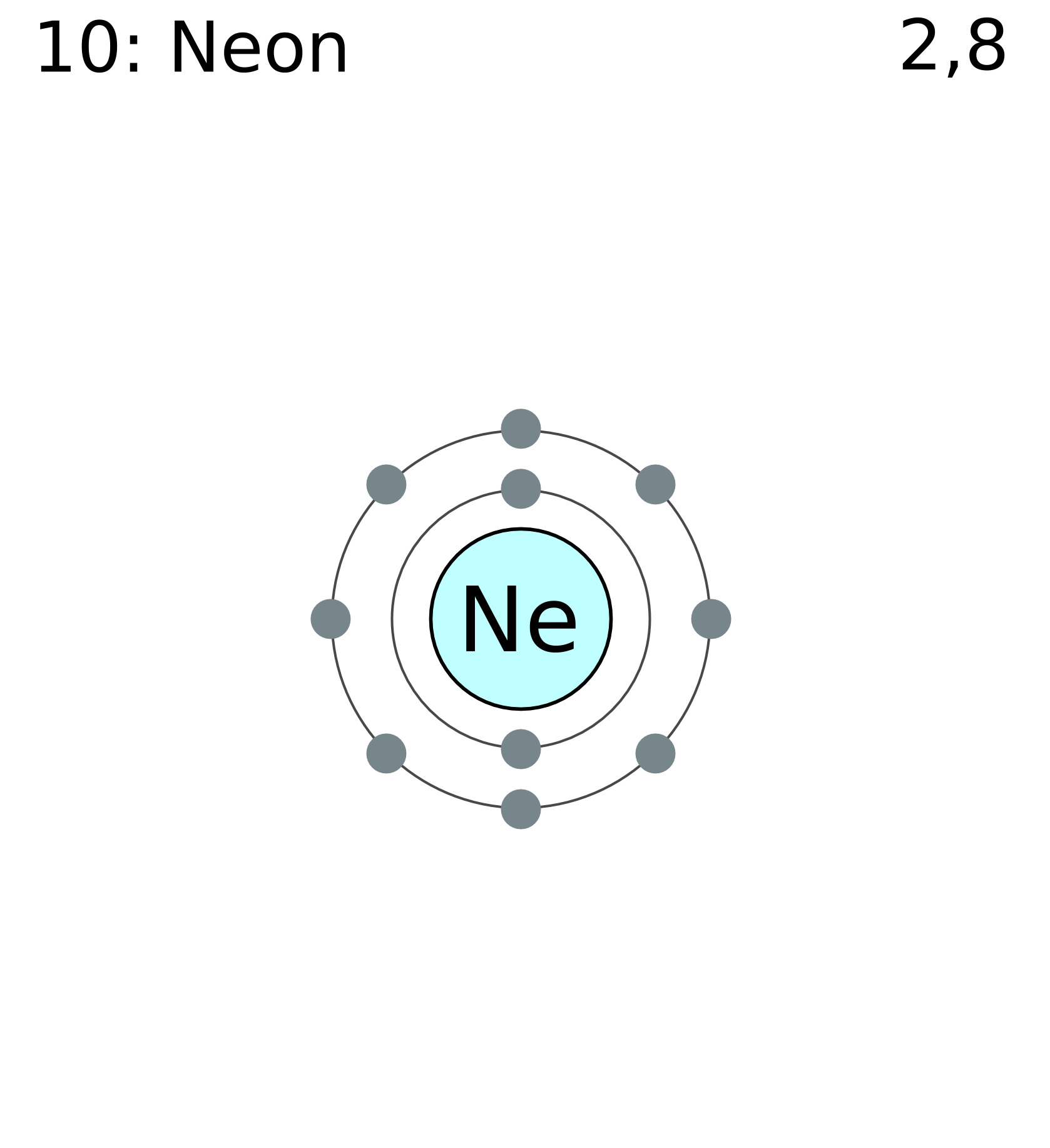 File:Electron shell 010 neon.png