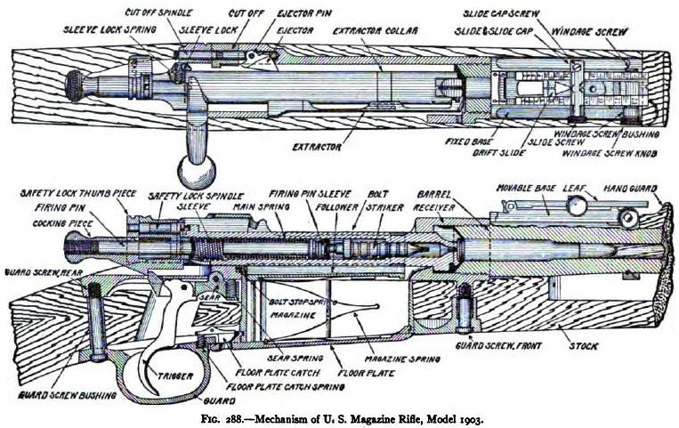 Firing Mechanisms For Guns : Conversation about lego gun smiths mocpages