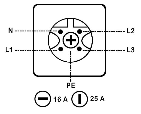 Perilex box diagram