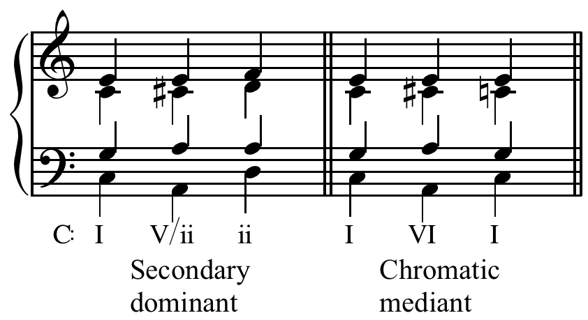 Filesecondary Dominant Vs Chromatic Mediantg Wikimedia Commons
