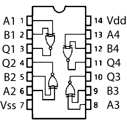 Xnor Gate Ic Pin Diagram - Wiring Diagrams Dash