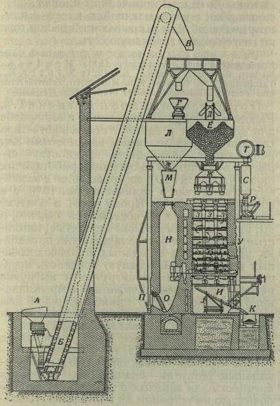 БСЭ1. Газовое производство 1.jpg