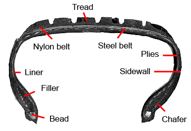 File Bridgestone tire cross section additionally Product info as well Automotive parts clipart furthermore T1649437 Diagram ford focus 2001 brake shoes together with 272280837025. on what are the parts of a tire