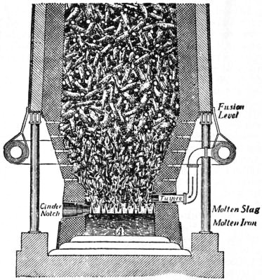 EB1911 Iron and Steel - Fig. 8.—Lower Part of the Blast Furnace.jpg