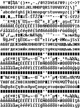 Fixedsys Typeface