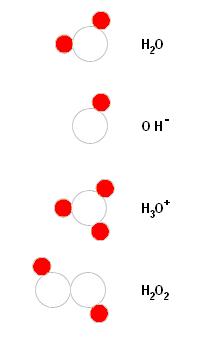 أشكال ارتباط الهيدروجين مع الأكسجين