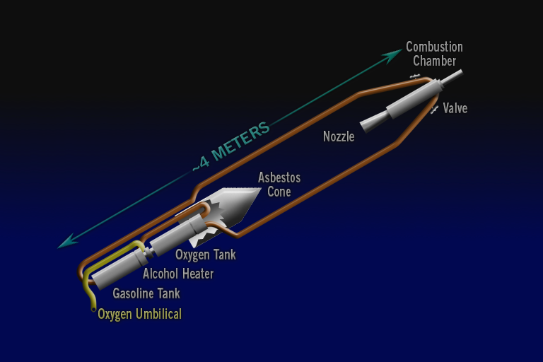 File:Nell, the First Liquid-Fueled Rocket.png