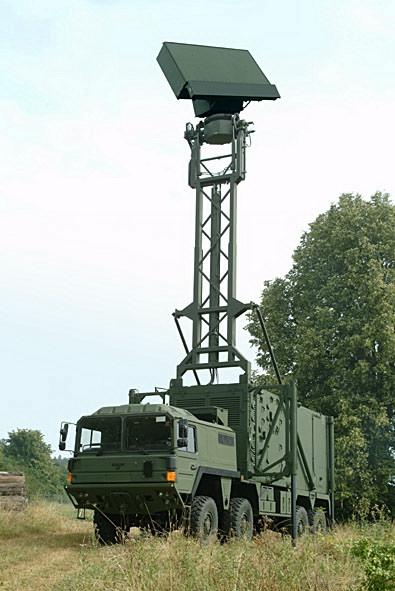 Radiolocation Mobile Station Wikipedia