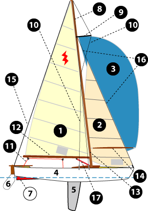 File:Sailingboat-lightning-num.png