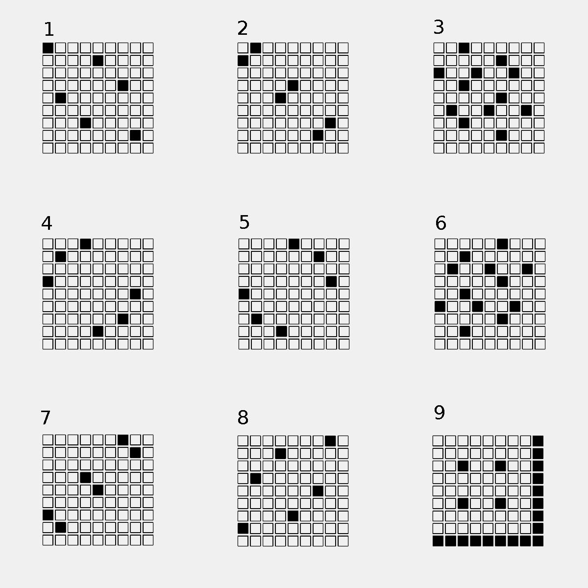 Grade 9 Modulo Art Kaleidoscopic Grid Design
