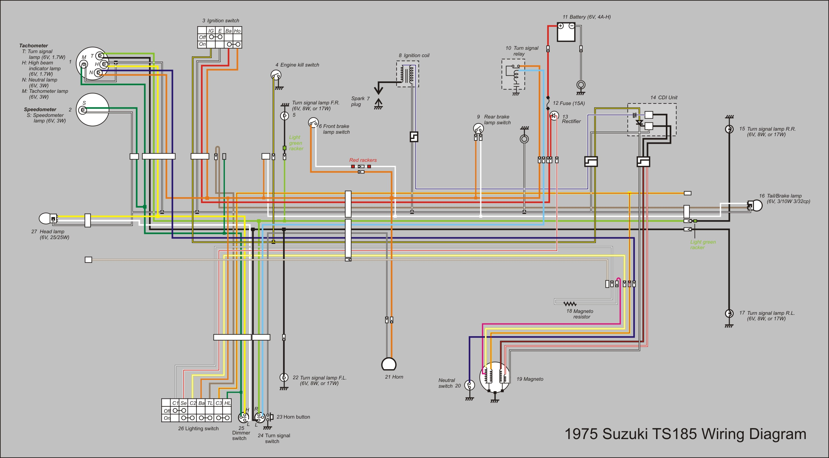 suzuki wire diagram online schematics diagram rh delvato co Suzuki Motorcycle Wiring Diagrams Suzuki Wiring Diagrams LT230GE