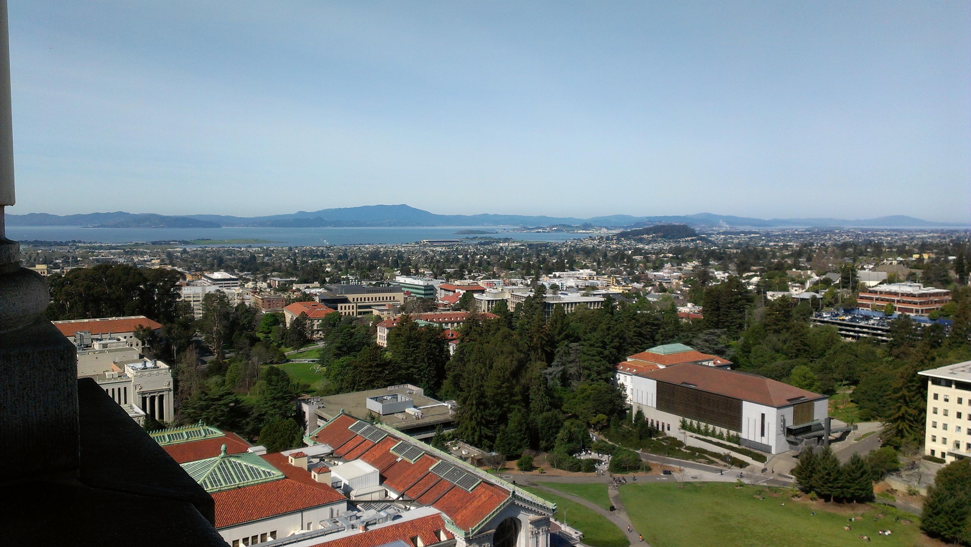 Berkeley Natural Resources And Political Economy Postdoc