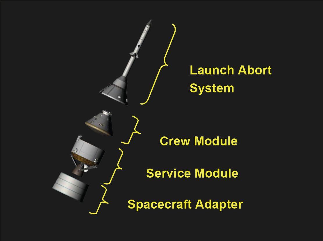 New Frontiers: NASA Constellation Program Part 2: The ...