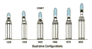 Various Conestoga configurations, with the COMET launcher highlighted.