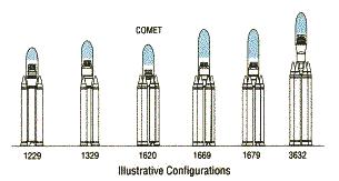 File:Conestoga configurations.png